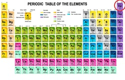 The periodic table and helium helium the red circle indicates where helium sits on the periodic table it is apart of the noble gases which indicates that each electron shell is full to its urtaz Image collections